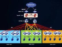 IPFS(Filecoin)应用场景下的数据中心规划