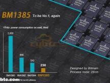 彩云评测:比特大陆最新版蚂蚁S7比特币挖矿机