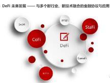 以DeFi为代表的新金融能为金融业哪些启发?