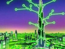阿联酋的数字化绿色愿景