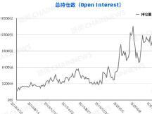 加密货币持仓周报:还原 5·19 暴跌前市场「众生相」