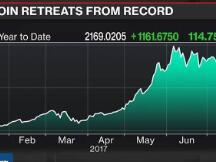 彭博社:以太坊联合创始人称加密货币市场是定时炸弹