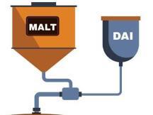 一文了解新型算法稳定币Malt