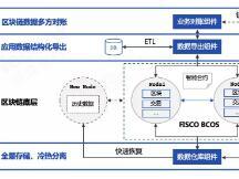 微众银行区块链开源数据治理通用组件,释放数据价值