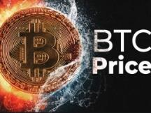 为什么期货与链上转账,都不能成为BTC价格的先行指标?
