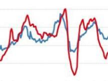 代币总量缩减会导致直接损失6000万吗?
