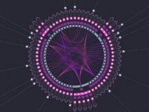 平行链功能上线在即,波卡 DeFi 生态 8 大赛道一览