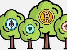 在Python中搭建币价树形图