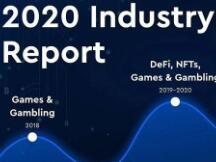 2020年Dapp行业报告:DeFi与NFT大放异彩