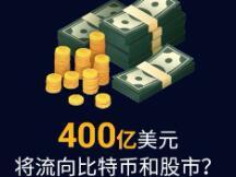 美国疫情救助款中近400亿美元将用于投资比特币或股票