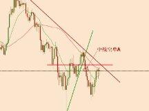 2021.6.27—比特币接下来的下跌,会于何时启动?