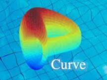 一文带你认识Curve及其代币CRV
