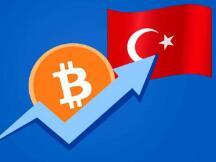 里拉坠毁后,土耳其Google搜索比特币的数量暴增