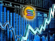 随着对ETH和BTC的需求趋于平缓,机构交易员纷纷涌向Solana