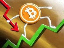 减产,难度增加,比特币就得大涨?