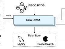 """数据导出组件Data-Export:数据分析处理""""加速器"""""""