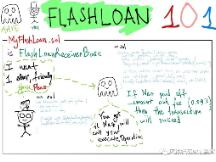 如何使用Aave创建快速贷款-Remix IDE代码第1部分