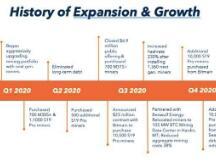 上市矿企Marathon购买约1.5亿美元比特币