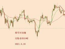 2021.6.24—比特币迟迟不跌,是不是说明市场反转了?