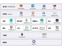 链接物理世界可信数据,IoTeX 如何搭建「物联网版 ChainLink」?