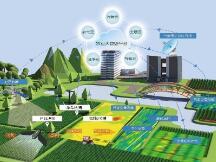 区块链在数字农业领域的应用与探索报告